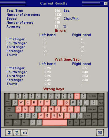 Typing Tutor Report Card