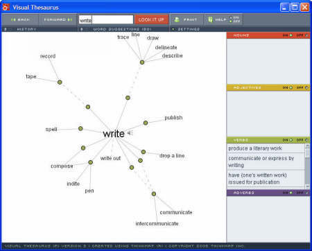 thinkmap visual thesaurus online thesaurus